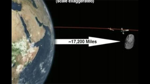 Asteroid Expected to Come Dangerously Close to Earth