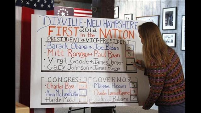 First Election Day votes cast at midnight -- and it's a tie in Dixville Notch