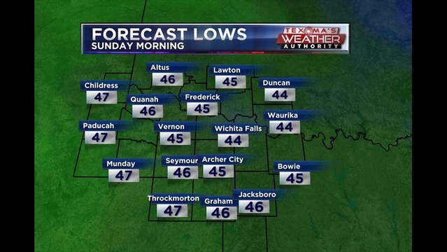 Saturday Evening Forecast: Mar 29, 2014