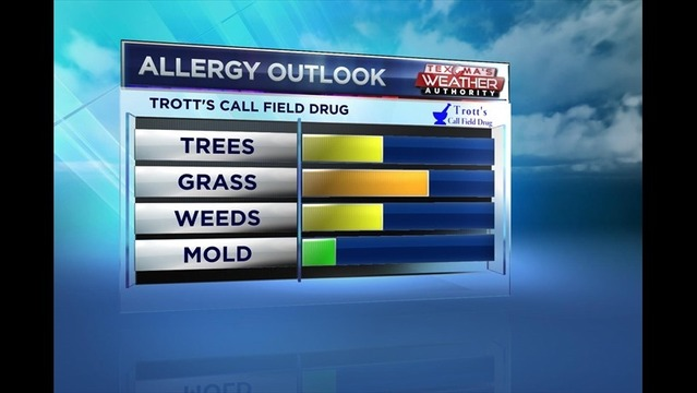 Friday Allergy Outlook: May 23, 2014