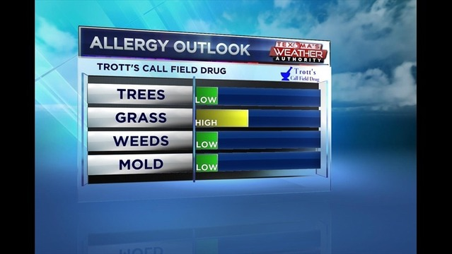 Friday Allergy Outlook: May 30, 2014