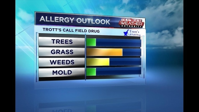 Allergy Outlook: Aug. 06, 2014