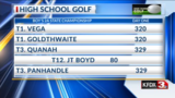 UIL Golf State Tournament 2A Leaderboard: Round 1 - May 20, 2019