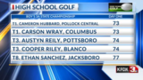 UIL Golf State Tournament 3A Leaderboard: Round 1 - May 20, 2019